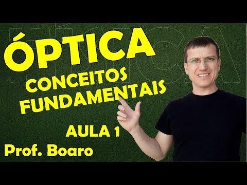 ÓPTICA GEOMÉTRICA CONCEITOS FUNDAMENTAIS Aula 1 Prof Boaro