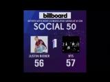 BTS-Billboard Social 50