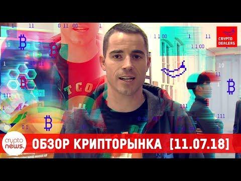Новости криптовалют и блокчейн: 56% ICO закрываются, Bittrex Мальта ICCO, Bitcoin ABC хардфорк BCH