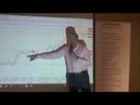 Флэт рендж консолидация аккумуляция объема накопление набор позиции Реализация