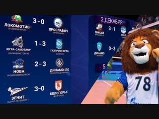 Непобежденные! Обзор 7 тура Мужской Суперлиги Review of the 7 round of Superleague
