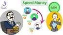 Маркетинг площадок Speed Money от LS Club !