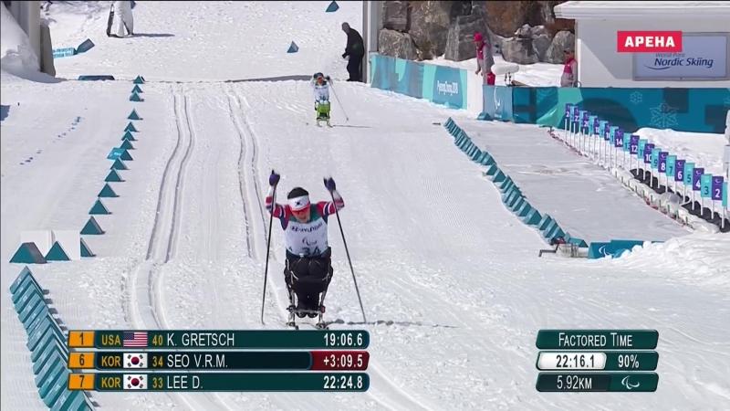 XII Зимние Паралимпийские игры. Лыжные гонки. Женщины. 12 км.