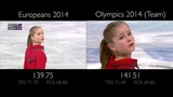 Yulia Lipnitskaya FS - Schindler's List Europeans vs Olympics