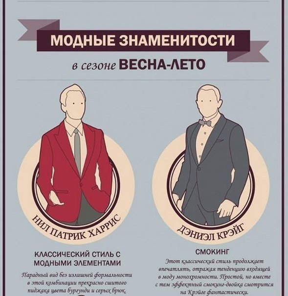 Как носить костюм Внешний вид делового человека – это его визитная карточка. По тому, как вы выглядите, ваши партнеры и клиенты могут заключить, какой вы профессионал. Ведь как ни крути, а