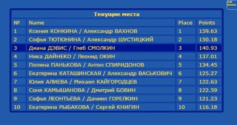 Российские соревнования сезона 2018-2019 (общая) - Страница 6 TqBu7QEQk7k
