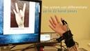 FingerPing Распознавание положения руки с помощью активного акустического зондирования на теле