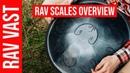 RAV Vast Scales Overview
