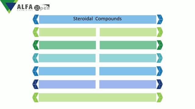 Steroidal Compounds