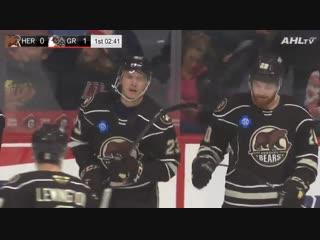 AHL. S18/19. Сергей Шумаков (1)