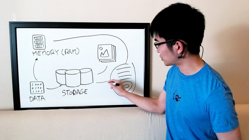 An Overview of Arrays and Memory (Data Structures Algorithms 2)