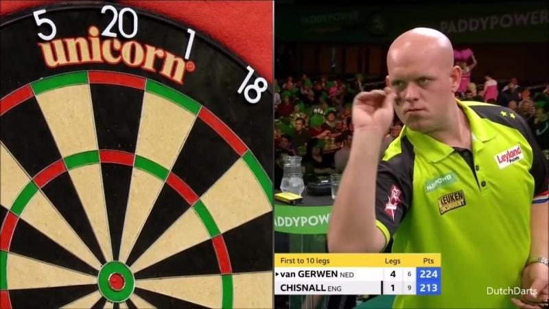 2018 Champions League of Darts van Gerwen vs Chisnall