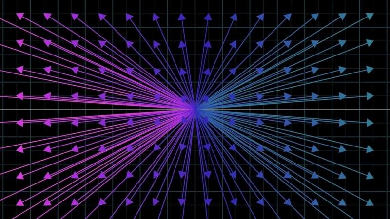 Линейные комбинации, span и базисные вектора - Сущность Линейной Алгебры, глава 2