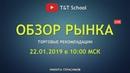 Обзор рынка CME Forex и торговые рекомендации от 22.01.2019. Никита Герасимов.