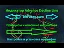 Индикатор Advance Decline Line описание и принципы работы