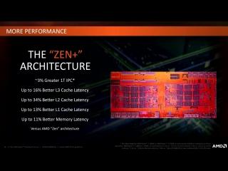 [Этот Компьютер] Intel 6-8 gen. VS AMD RYZEN на равных частотах