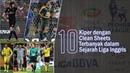 10 Kiper dengan Clean Sheets Terbanyak dalam Sejarah Liga Inggris