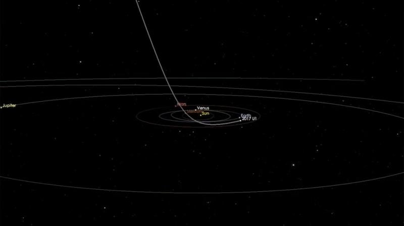 Оумуамуа— первый обнаруженный межзвездный объект