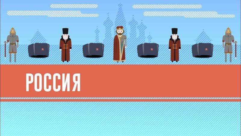 Россия, Киевская Русь и монголы: Ускоренный курс мировой истории 20