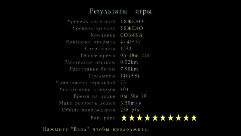 Silent Hill 2 10 star ranking
