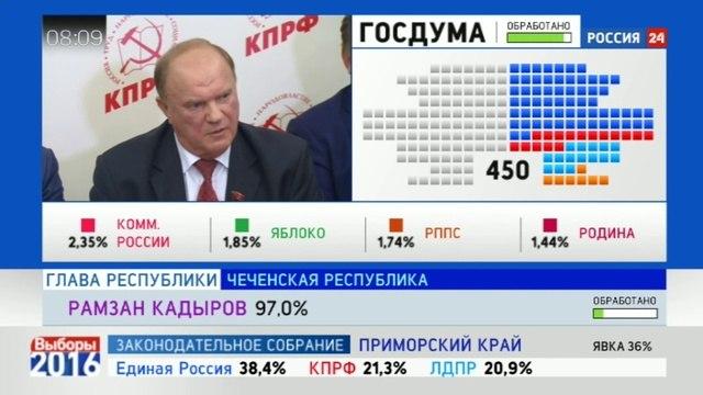 Новости на «Россия 24» • КПРФ и ЛДПР соревнуются за второе место