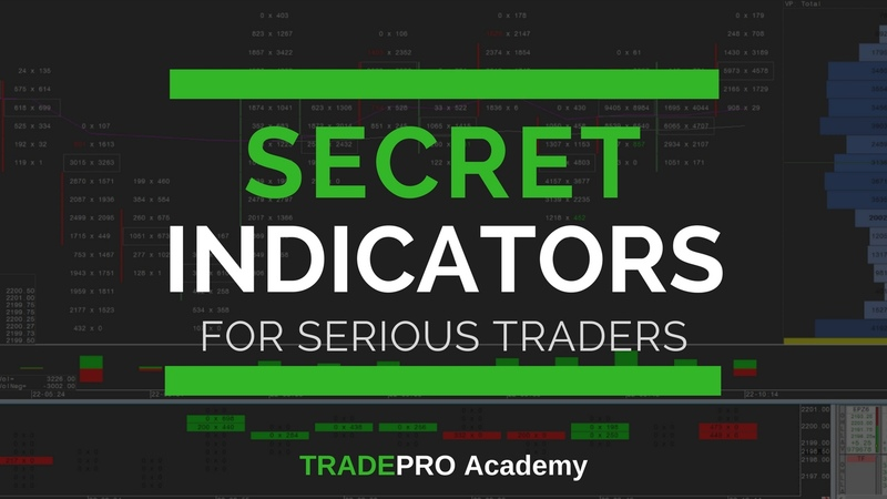 Secret Trading Indicators - how to find out where the stop losses are in markets.