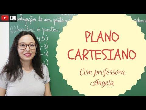 Plano Cartesiano - Professora Angela