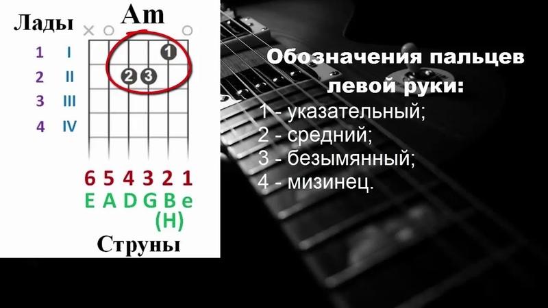 Схемы аккордов. Для начинающих. Как читать