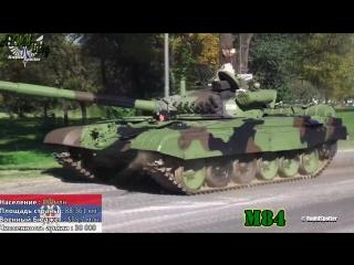 Сербия против Косово. Обзор Вооружённых сил враждующих сторон