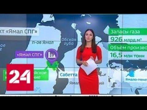 Танкеры впервые прошли по Северному морскому пути без ледокольного сопровождения - Россия 24