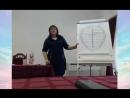 Расшифровка многомерного мира Древнее учение в трактовке Токаревой Н П
