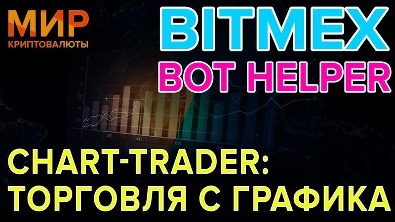 Bitmex Bot Helper - Подробности, Часть 2: Chart Trader или Чарт Трейдер (Торговля с Графика)