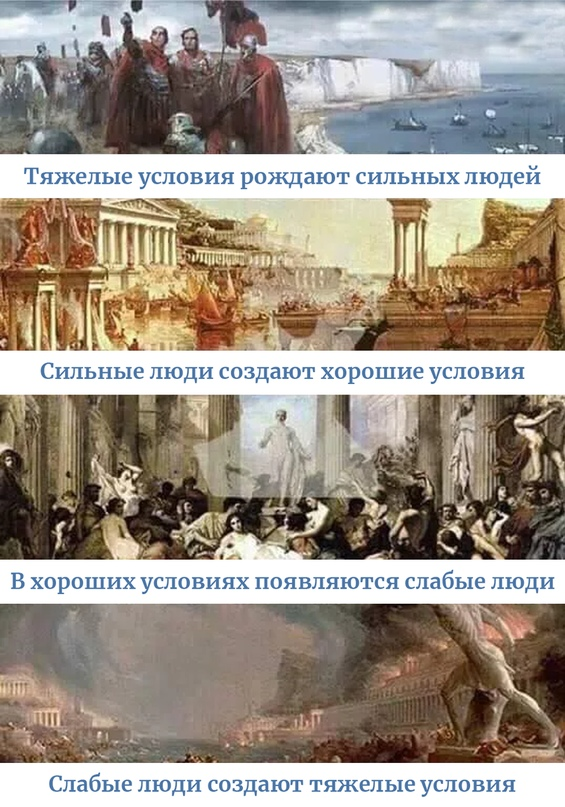 Никита Попов | Санкт-Петербург