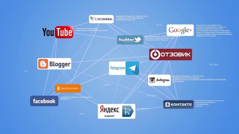 Brand Analytics промо ролик