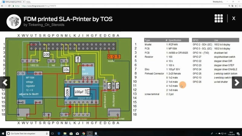 DIY: FDM-printed SLA-Printer: Episode 5 - nanodlp shield