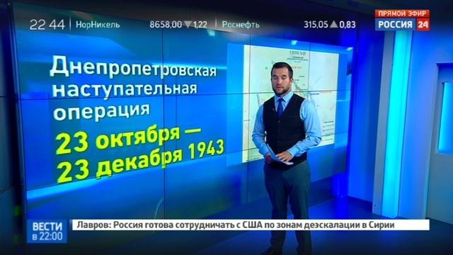 Новости на Россия 24 • В Днепропетровске в День Победы произошли стычки с националистами