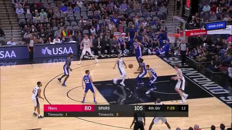 That ball movement