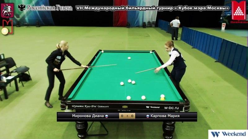 1 2 Миронова Диана RUS RUS Карпова Мария Кубок мэра Москвы 2018