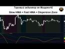 Торговый индикатор от Моцарта 2 | HMA HMA Dispersion | HHD | (Версия 2.0)