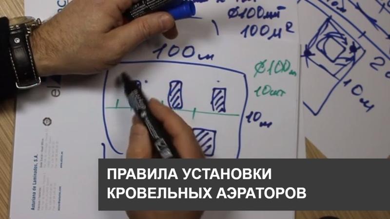 АЭРАТОРЫ ПРАВИЛА УСТАНОВКИ Полная версия Дефлекторы для плоской кровли