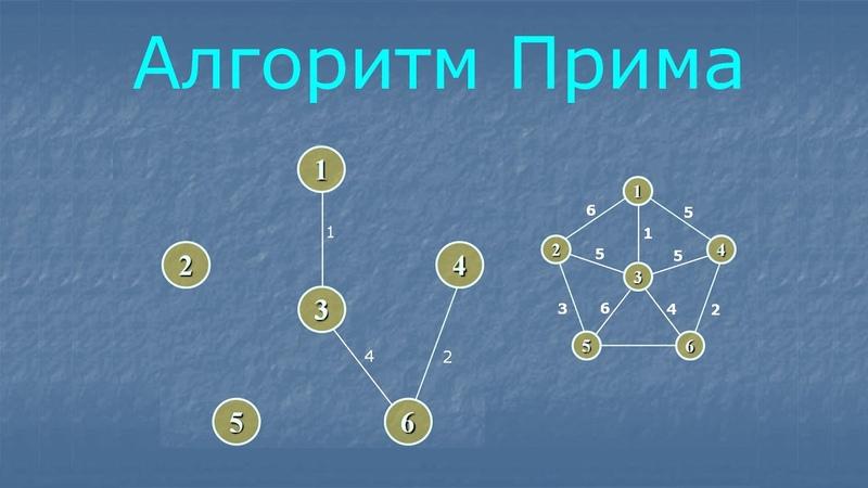 Алгоритм Прима