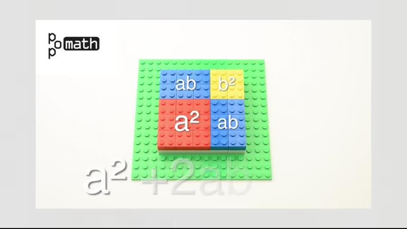 Квадрат суммы двух выражений на примере конструктора
