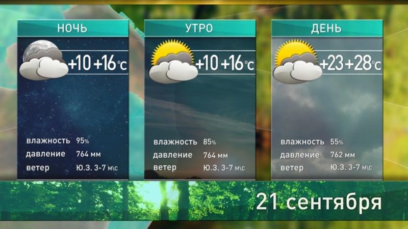 Прогноз погоды на 21 сентября