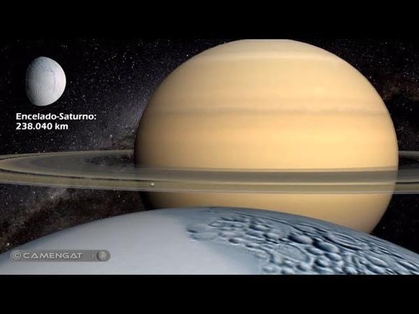 Los planetas vistos desde sus lunas : the planets seen from their moon (s)