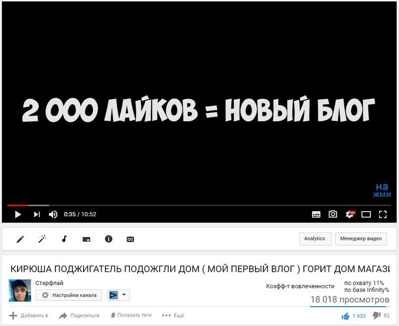 Вася Мокин | Москва