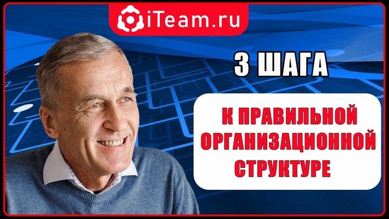 [Русский Менеджмент] 3 шага на пути к правильной организационной структуре компании