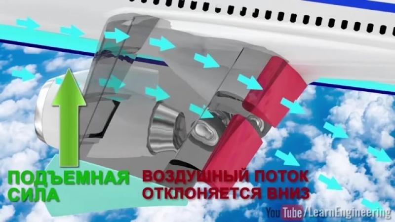 Что находится под крыльями самолета