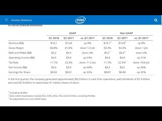 PRO Hi-Tech Майнинг на роутерах, Intel и 7nm и реклама прямо в мозг
