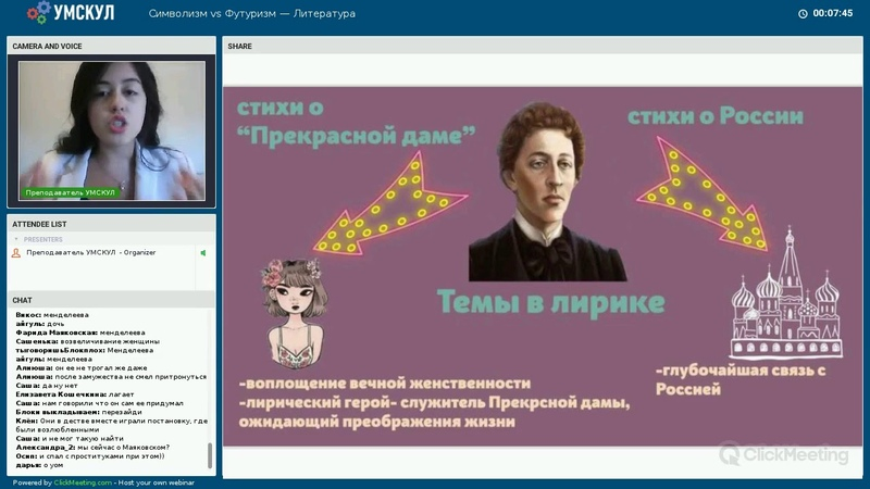 Символизм vs Футуризм — Литература
