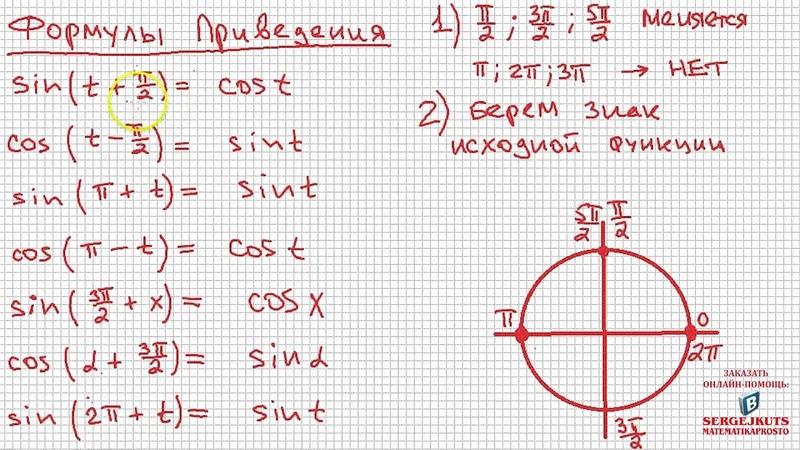18 Математика без Ху!ни. Формулы Приведения